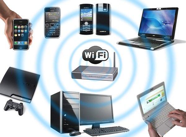 Устройства, подключаемые по Wi-Fi