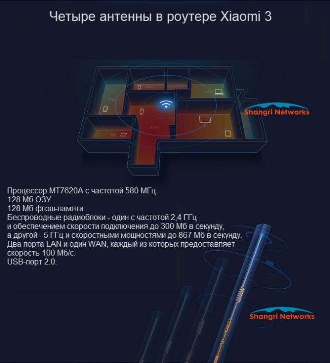 технические характеристики Xiaomi Mi WiFi 3
