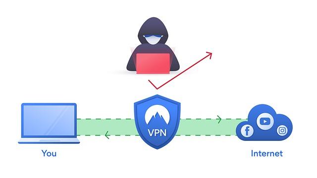 Что такое VPN, как установить и настроить VPN на роутере?